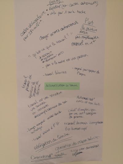 Paper board débat automatisation du travail