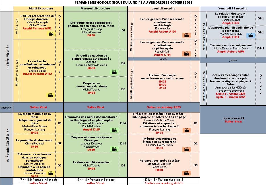 Semaine méthodologique du Collège doctoral 2021
